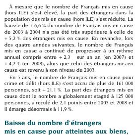 OND-Etrangers-delinquance2009
